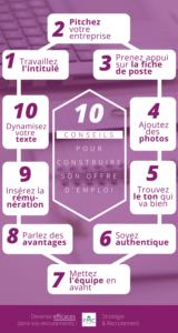 Infographie_10 conseils pour construire son offre demploi_FMC rights